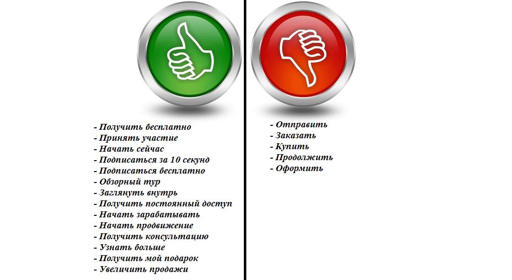 примеры ключевых слов