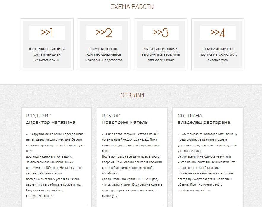 схема работы landing page