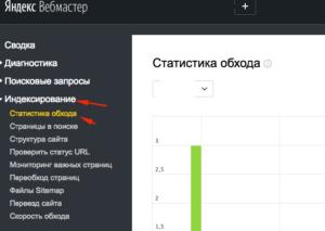 Статистика обхода Яндекс Вебмастер